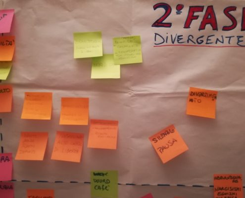 2° Fase Mappa Processi Creativi Gruppi Efficaci 11-02-2018