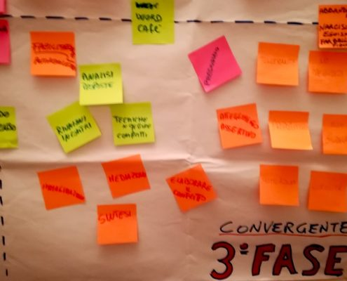 3° Fase Mappa Processi Creativi Gruppi Efficaci 11-02-2018
