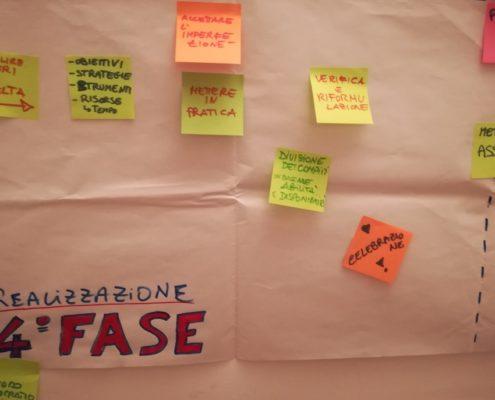 4° Fase Mappa Processi Creativi Gruppi Efficaci 11-02-2018