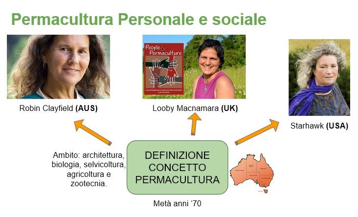 Donne e Permaculltura Personale e Sociale